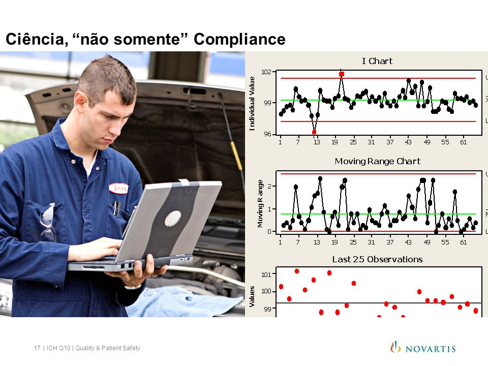 Ciência, não somente Compliance 17 | ICH Q10 | Quality & Patient Safety