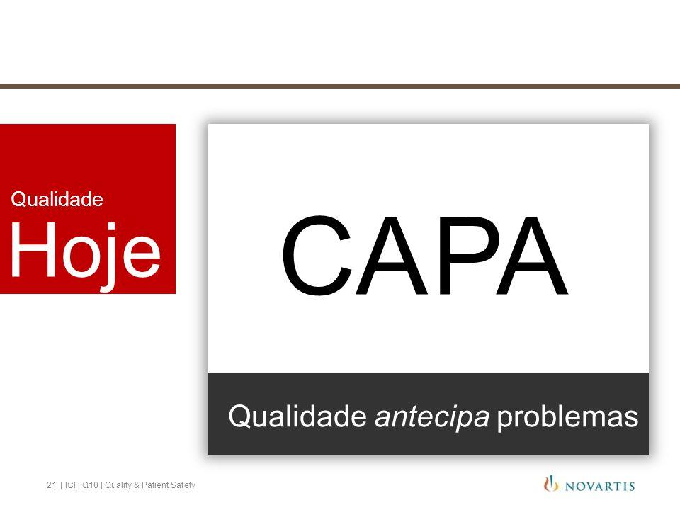 Hoje 21 Qualidade Qualidade antecipa problemas CAPA | ICH Q10 | Quality & Patient Safety