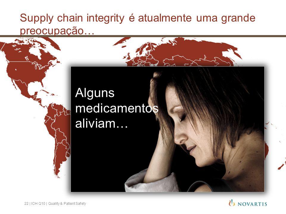 Alguns medicamentos aliviam… Supply chain integrity é atualmente uma grande preocupação… 22 | ICH Q10 | Quality & Patient Safety