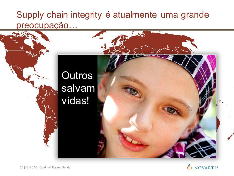 Supply chain integrity é atualmente uma grande preocupação… Outros salvam vidas! 23 | ICH Q10 | Quality & Patient Safety