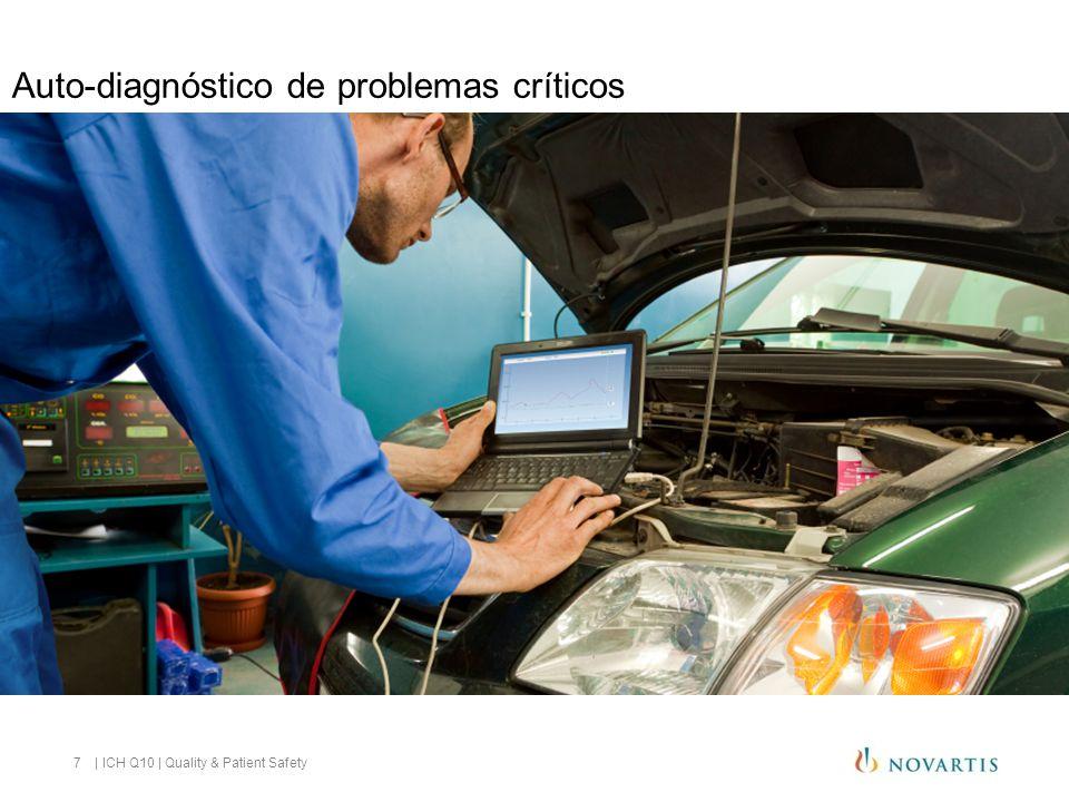 Auto-diagnóstico de problemas críticos 7 | ICH Q10 | Quality & Patient Safety