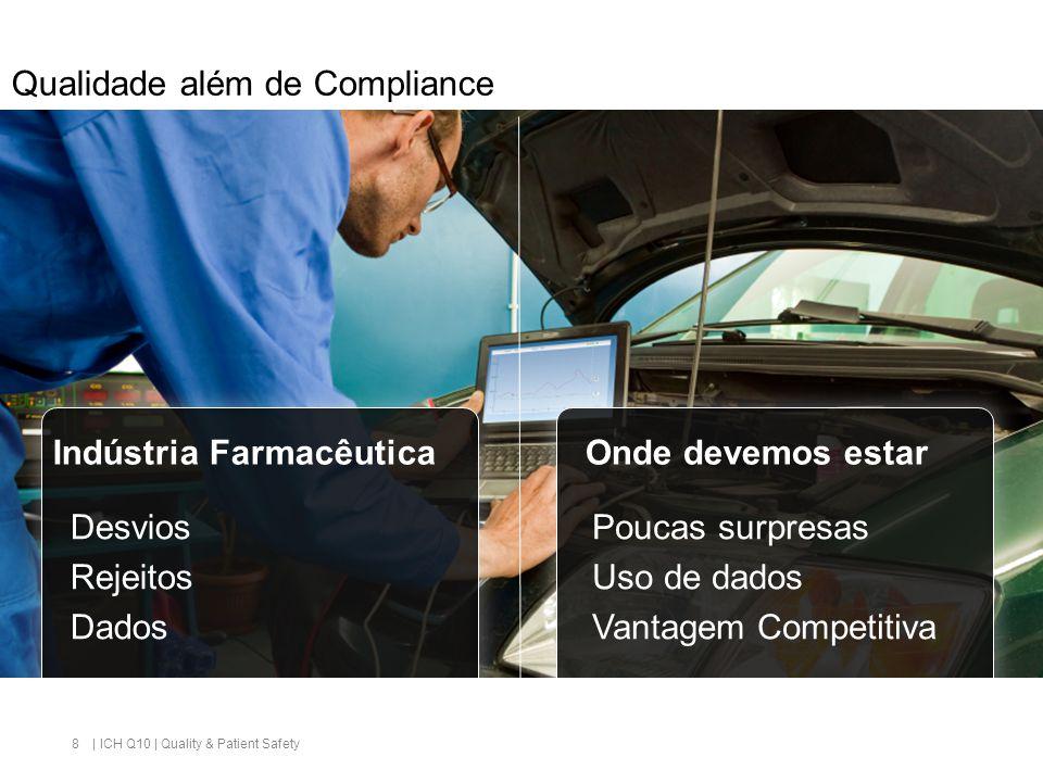 Indústria FarmacêuticaOnde devemos estar Desvios Rejeitos Dados Poucas surpresas Uso de dados Vantagem Competitiva Qualidade além de Compliance 8 | ICH Q10 | Quality & Patient Safety