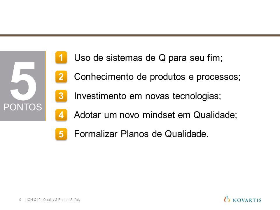 Uso de sistemas de Q para seu fim; Conhecimento de produtos e processos; Investimento em novas tecnologias; Adotar um novo mindset em Qualidade; Forma