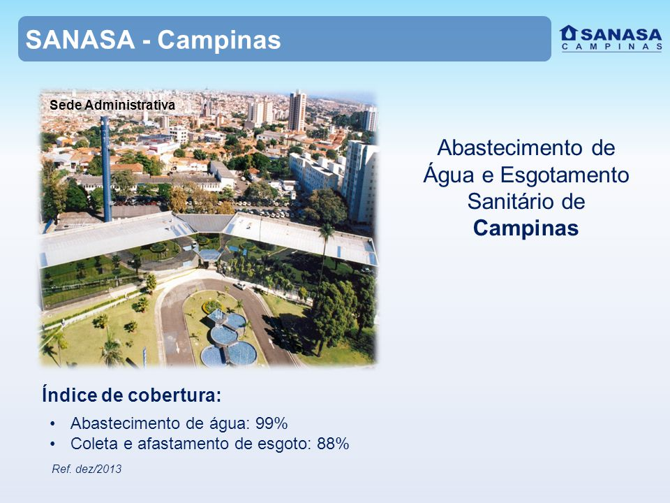 SANASA - Campinas Sede Administrativa Abastecimento de água: 99% Coleta e afastamento de esgoto: 88% Índice de cobertura: Ref.