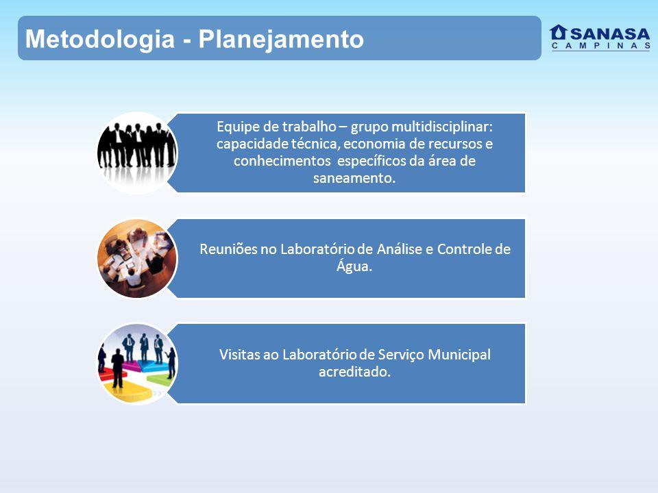 Metodologia - Planejamento Equipe de trabalho – grupo multidisciplinar: capacidade técnica, economia de recursos e conhecimentos específicos da área de saneamento.