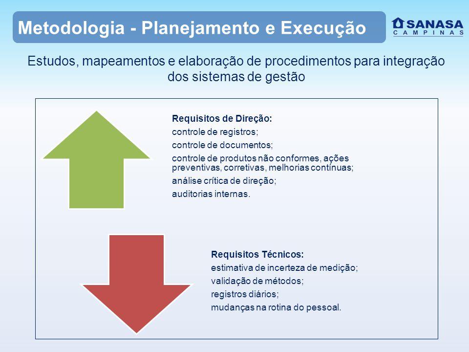 ____________________________________________________________ DIRETORIA EXECUTIVA DA SANASA Diretor Presidente – Arly de Lara Romêo Chefe de Gabinete – Fernando Ribeiro Rossilho Procuradora Jurídica – Maria P.
