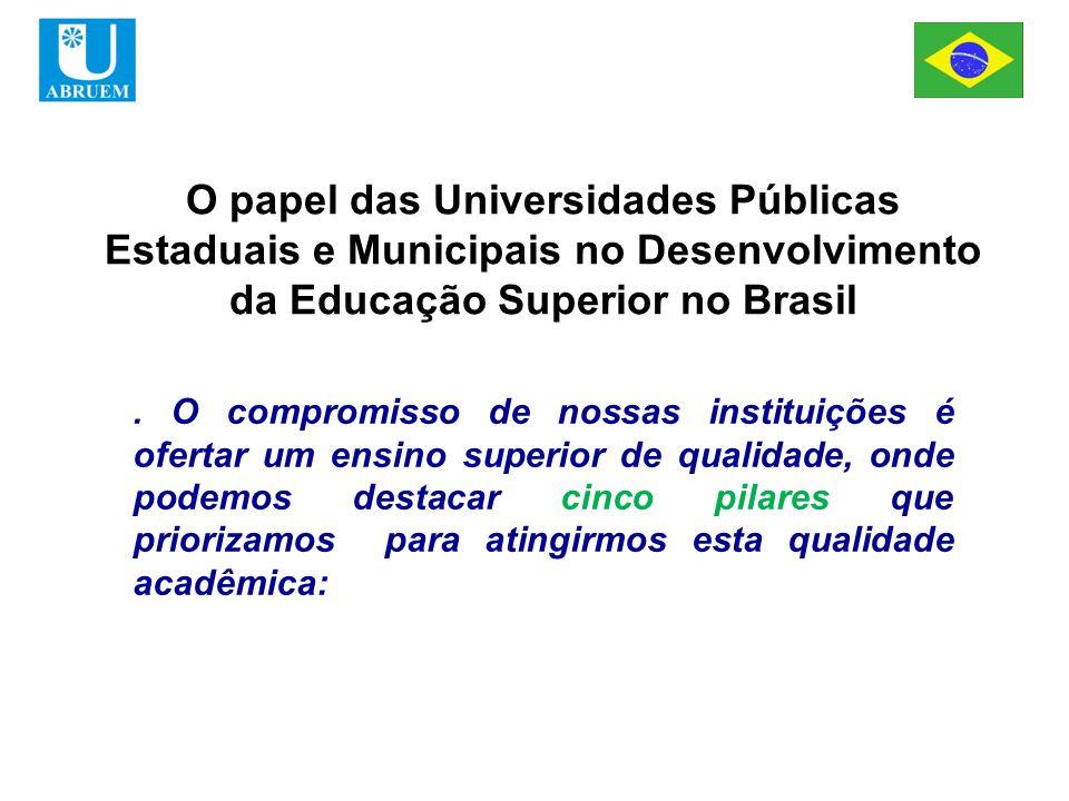 O papel das Universidades Públicas Estaduais e Municipais no Desenvolvimento da Educação Superior no Brasil.