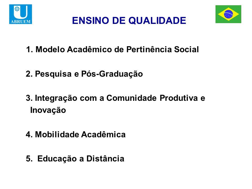 ENSINO DE QUALIDADE 1. Modelo Acadêmico de Pertinência Social 2.