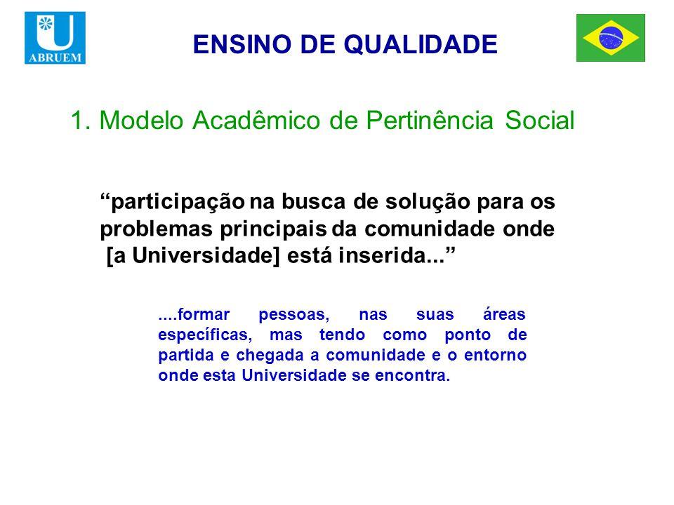 ENSINO DE QUALIDADE 1.