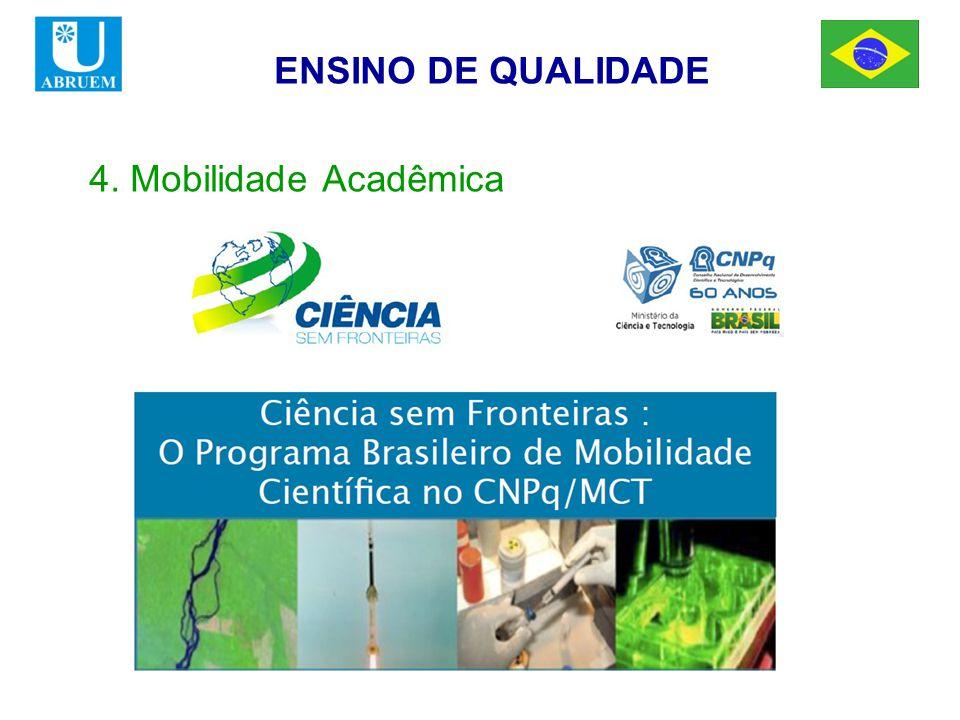 ENSINO DE QUALIDADE 4. Mobilidade Acadêmica
