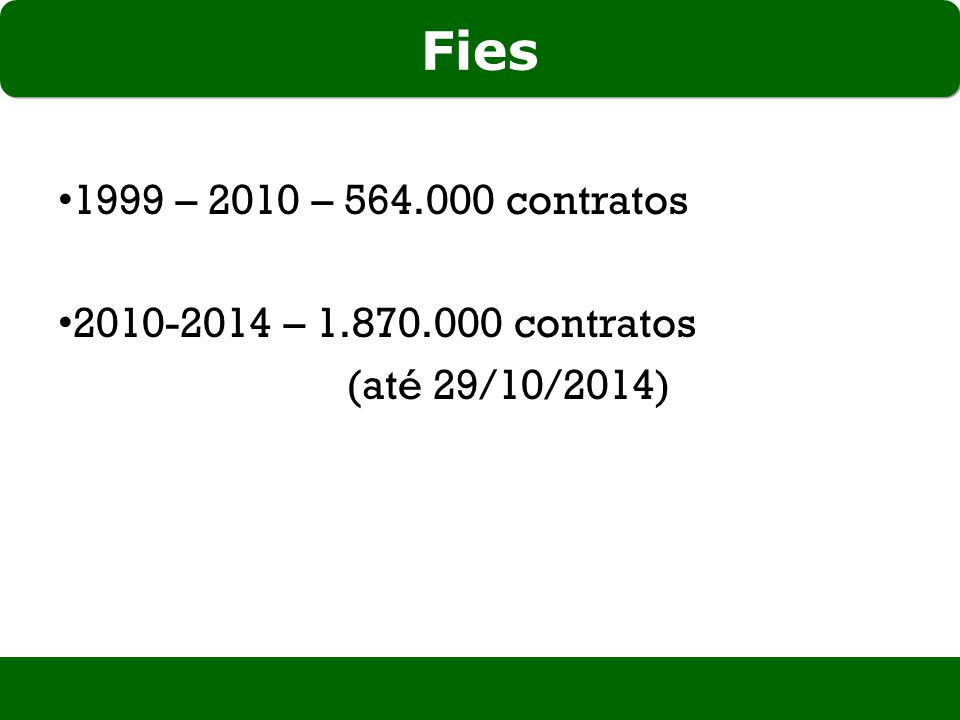 1999 – 2010 – 564.000 contratos 2010-2014 – 1.870.000 contratos (até 29/10/2014) Fies