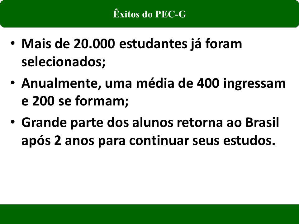 Mais de 20.000 estudantes já foram selecionados; Anualmente, uma média de 400 ingressam e 200 se formam; Grande parte dos alunos retorna ao Brasil após 2 anos para continuar seus estudos.