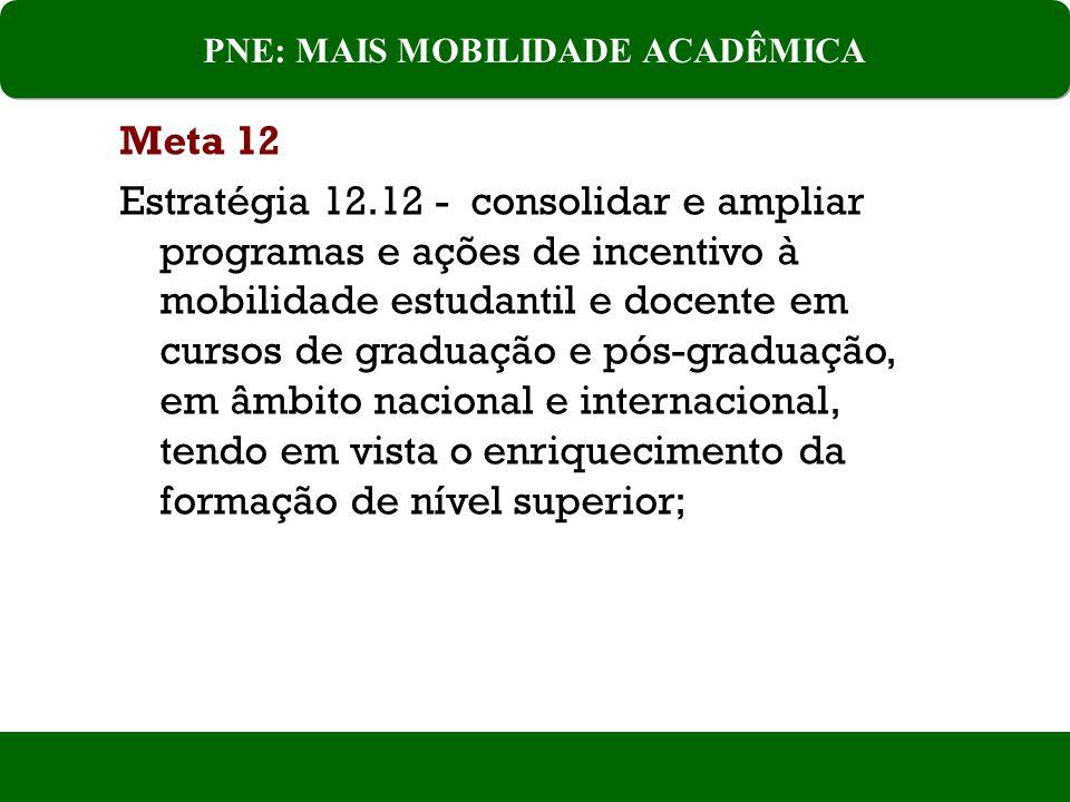 Meta 12 Estratégia 12.12 - consolidar e ampliar programas e ações de incentivo à mobilidade estudantil e docente em cursos de graduação e pós-graduação, em âmbito nacional e internacional, tendo em vista o enriquecimento da formação de nível superior; PNE: MAIS MOBILIDADE ACADÊMICA