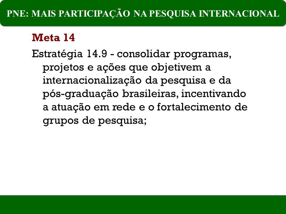Meta 14 Estratégia 14.9 - consolidar programas, projetos e ações que objetivem a internacionalização da pesquisa e da pós-graduação brasileiras, incentivando a atuação em rede e o fortalecimento de grupos de pesquisa; PNE: MAIS PARTICIPAÇÃO NA PESQUISA INTERNACIONAL