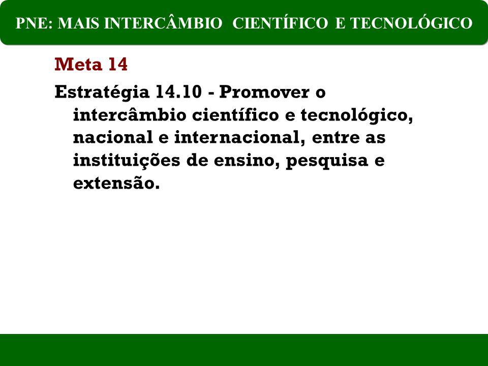 Meta 14 Estratégia 14.10 - Promover o intercâmbio científico e tecnológico, nacional e internacional, entre as instituições de ensino, pesquisa e extensão.