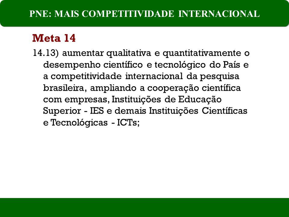 Meta 14 14.13) aumentar qualitativa e quantitativamente o desempenho científico e tecnológico do País e a competitividade internacional da pesquisa brasileira, ampliando a cooperação científica com empresas, Instituições de Educação Superior - IES e demais Instituições Científicas e Tecnológicas - ICTs; PNE: MAIS COMPETITIVIDADE INTERNACIONAL