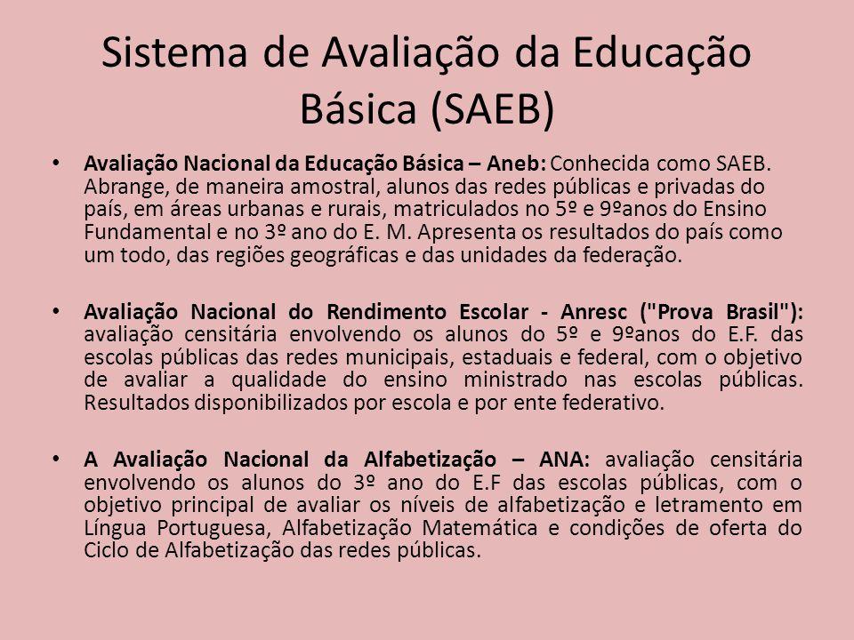 Sistema de Avaliação da Educação Básica (SAEB) Avaliação Nacional da Educação Básica – Aneb: Conhecida como SAEB.
