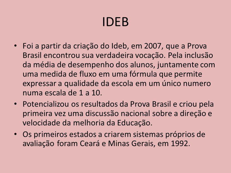 IDEB Foi a partir da criação do Ideb, em 2007, que a Prova Brasil encontrou sua verdadeira vocação.