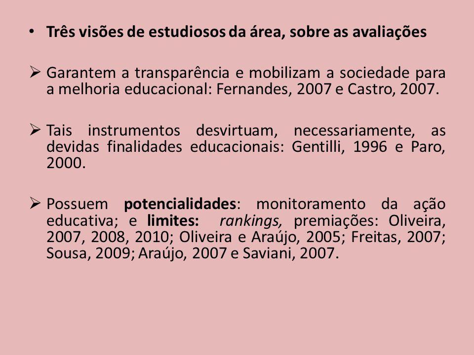 Três visões de estudiosos da área, sobre as avaliações  Garantem a transparência e mobilizam a sociedade para a melhoria educacional: Fernandes, 2007 e Castro, 2007.