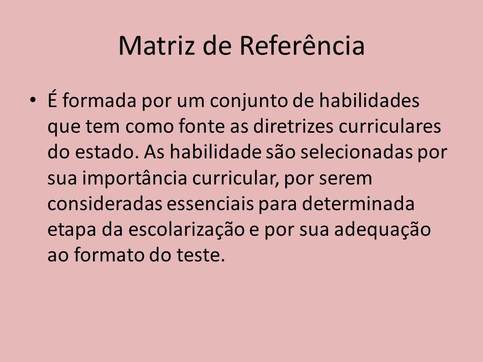 Matriz de Referência É formada por um conjunto de habilidades que tem como fonte as diretrizes curriculares do estado.