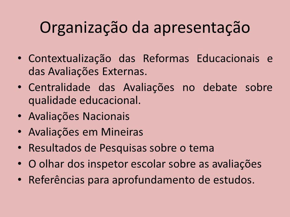 Organização da apresentação Contextualização das Reformas Educacionais e das Avaliações Externas.