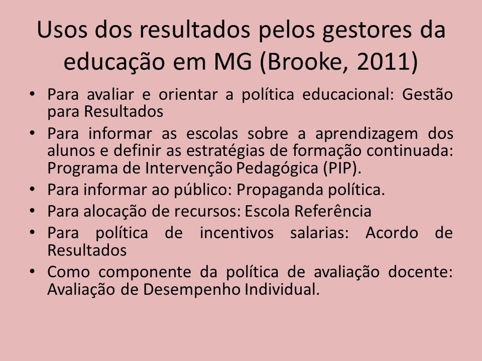 Usos dos resultados pelos gestores da educação em MG (Brooke, 2011) Para avaliar e orientar a política educacional: Gestão para Resultados Para informar as escolas sobre a aprendizagem dos alunos e definir as estratégias de formação continuada: Programa de Intervenção Pedagógica (PIP).