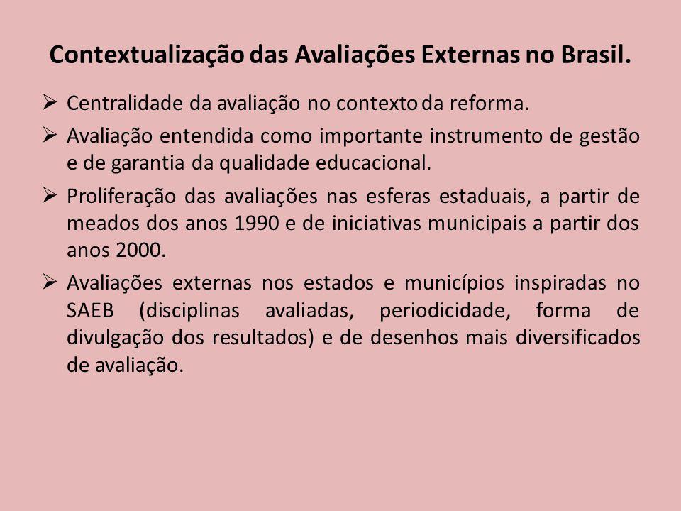 Contextualização das Avaliações Externas no Brasil.
