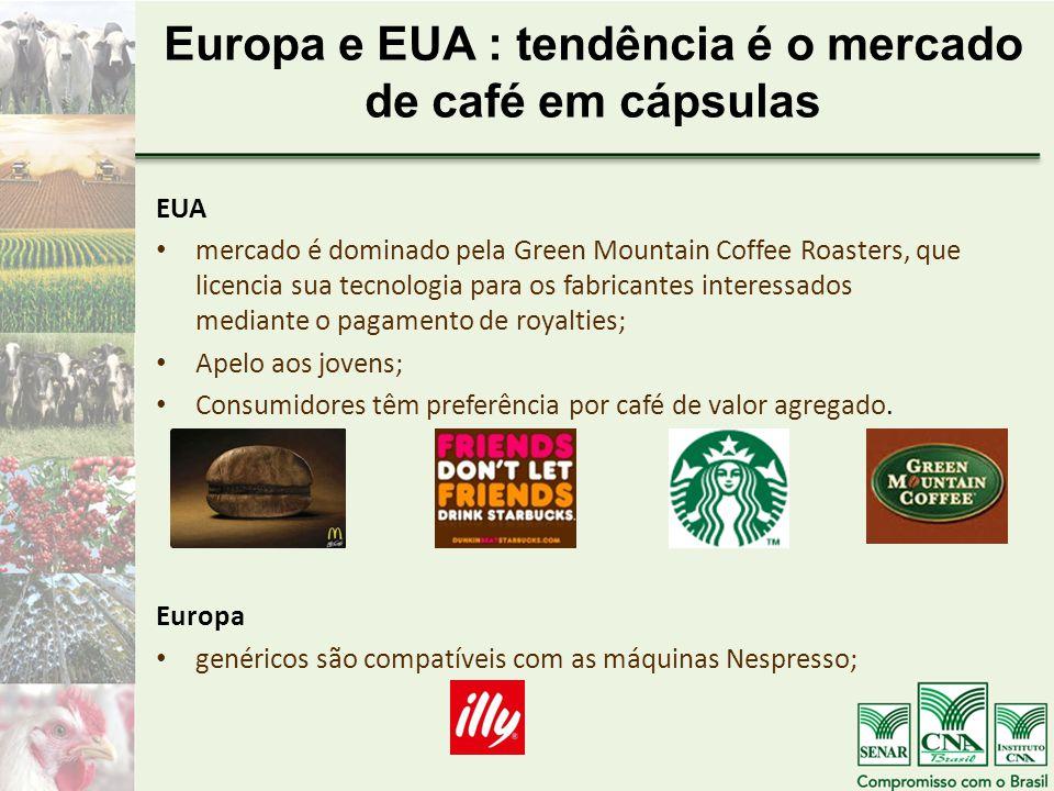 Europa e EUA : tendência é o mercado de café em cápsulas EUA mercado é dominado pela Green Mountain Coffee Roasters, que licencia sua tecnologia para os fabricantes interessados mediante o pagamento de royalties; Apelo aos jovens; Consumidores têm preferência por café de valor agregado.