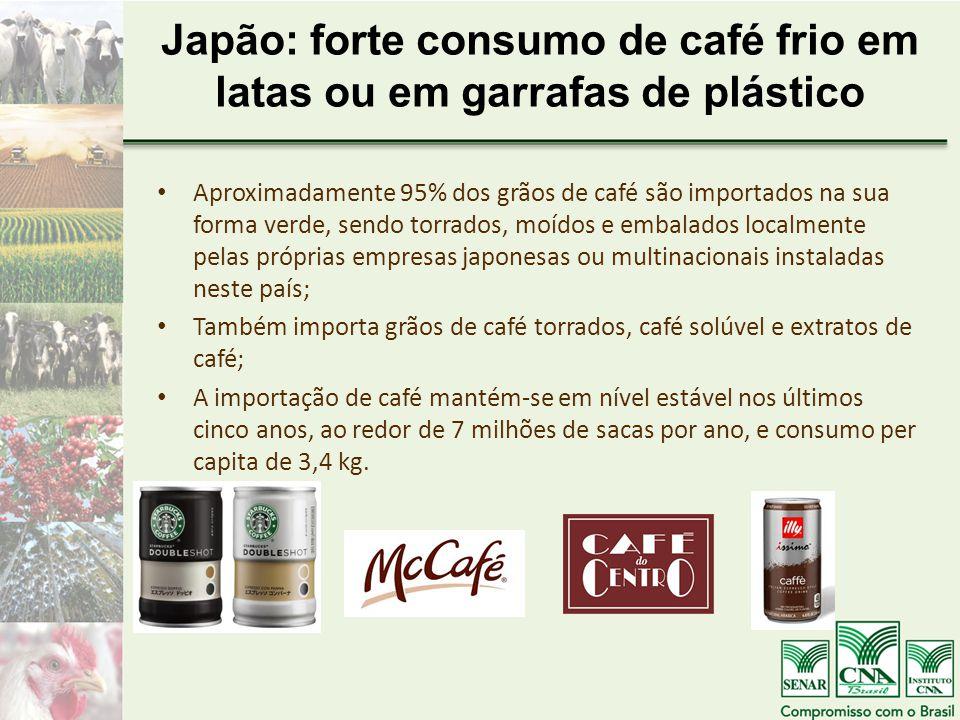 Japão: forte consumo de café frio em latas ou em garrafas de plástico Aproximadamente 95% dos grãos de café são importados na sua forma verde, sendo torrados, moídos e embalados localmente pelas próprias empresas japonesas ou multinacionais instaladas neste país; Também importa grãos de café torrados, café solúvel e extratos de café; A importação de café mantém-se em nível estável nos últimos cinco anos, ao redor de 7 milhões de sacas por ano, e consumo per capita de 3,4 kg.