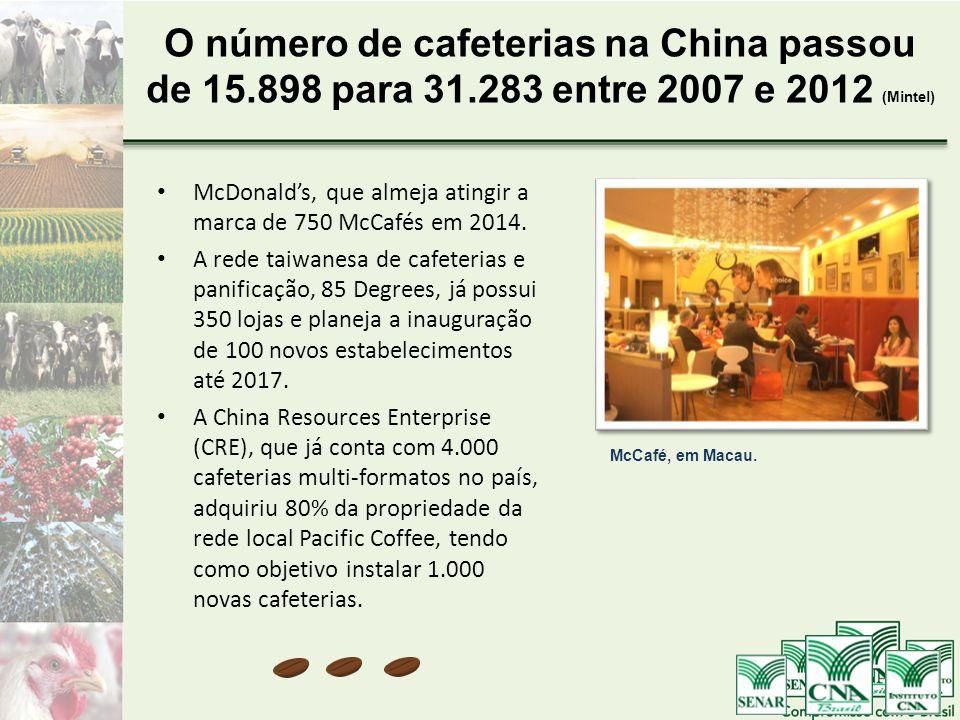 O número de cafeterias na China passou de 15.898 para 31.283 entre 2007 e 2012 (Mintel) McDonald's, que almeja atingir a marca de 750 McCafés em 2014.