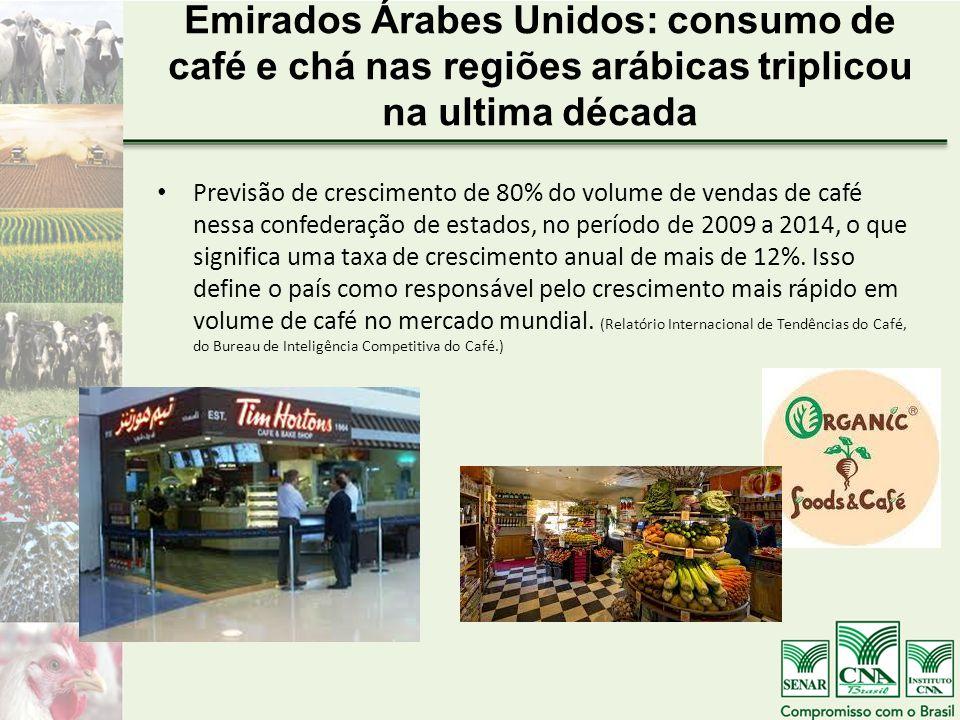Emirados Árabes Unidos: consumo de café e chá nas regiões arábicas triplicou na ultima década Previsão de crescimento de 80% do volume de vendas de café nessa confederação de estados, no período de 2009 a 2014, o que significa uma taxa de crescimento anual de mais de 12%.