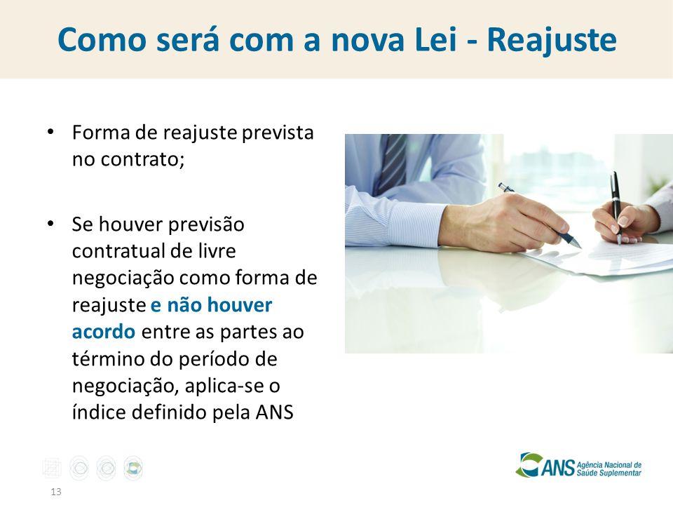 Como será com a nova Lei - Reajuste Forma de reajuste prevista no contrato; Se houver previsão contratual de livre negociação como forma de reajuste e