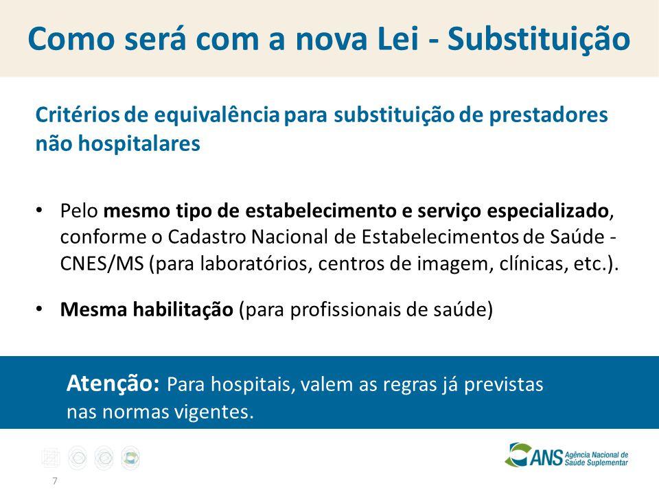 Como será com a nova Lei - Substituição Critérios de equivalência para substituição de prestadores não hospitalares Pelo mesmo tipo de estabelecimento