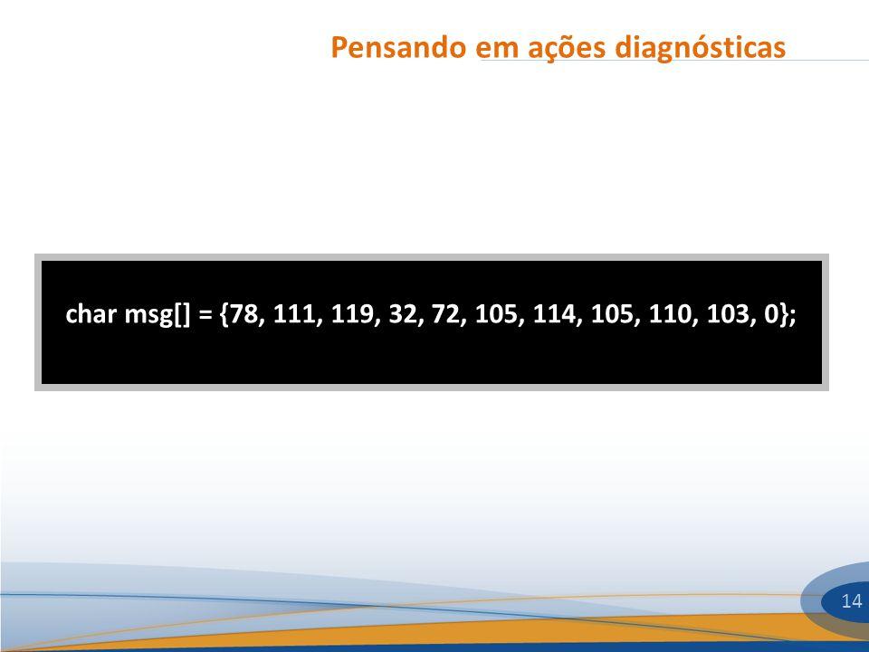 Pensando em ações diagnósticas 14 char msg[] = {78, 111, 119, 32, 72, 105, 114, 105, 110, 103, 0};
