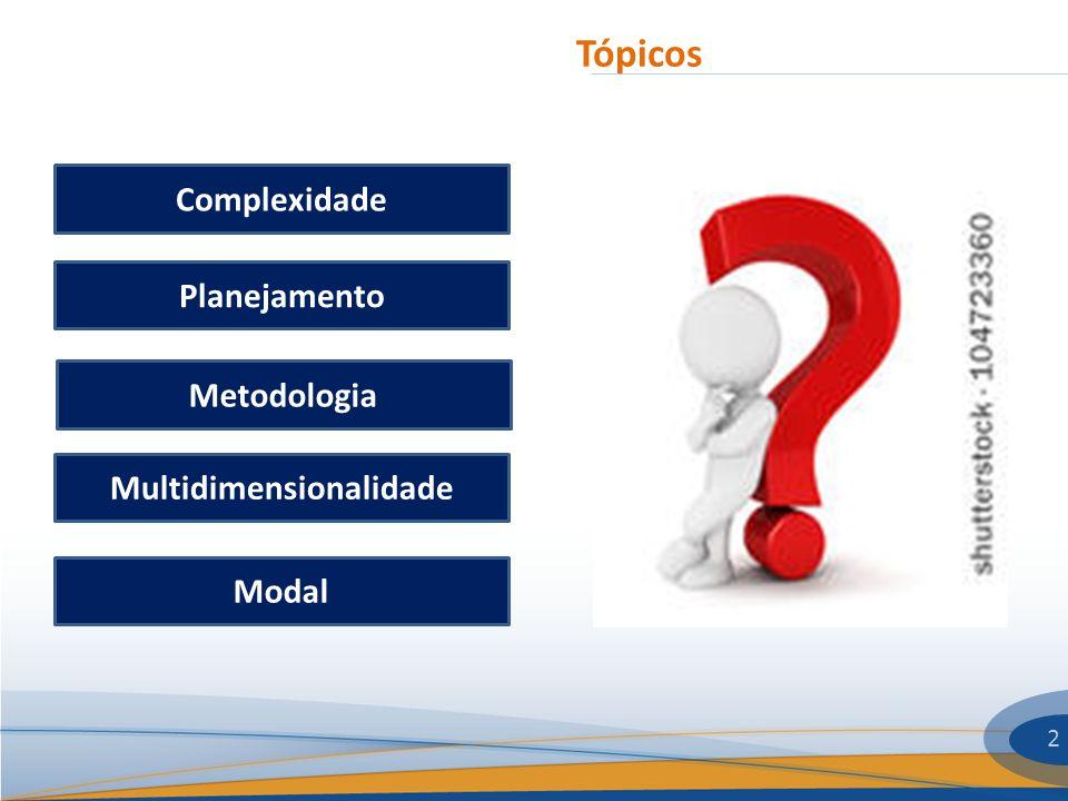 Tópicos 2 Complexidade Planejamento Metodologia Multidimensionalidade Modal