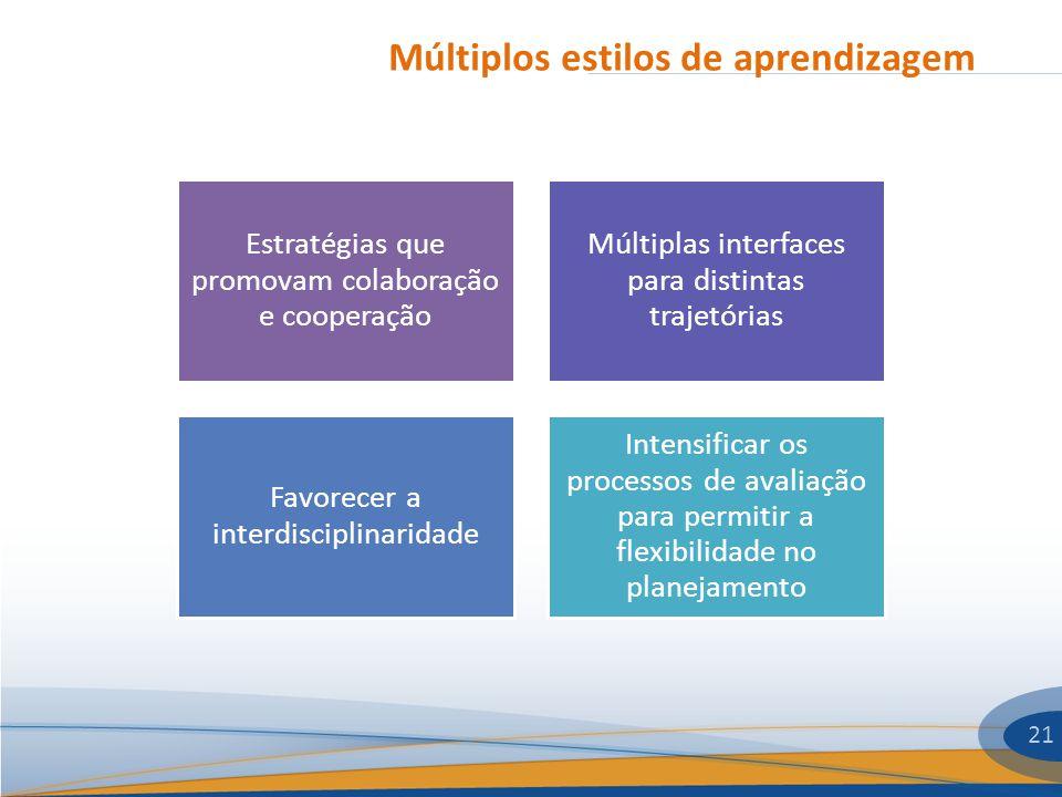 Múltiplos estilos de aprendizagem 21 Estratégias que promovam colaboração e cooperação Múltiplas interfaces para distintas trajetórias Favorecer a int