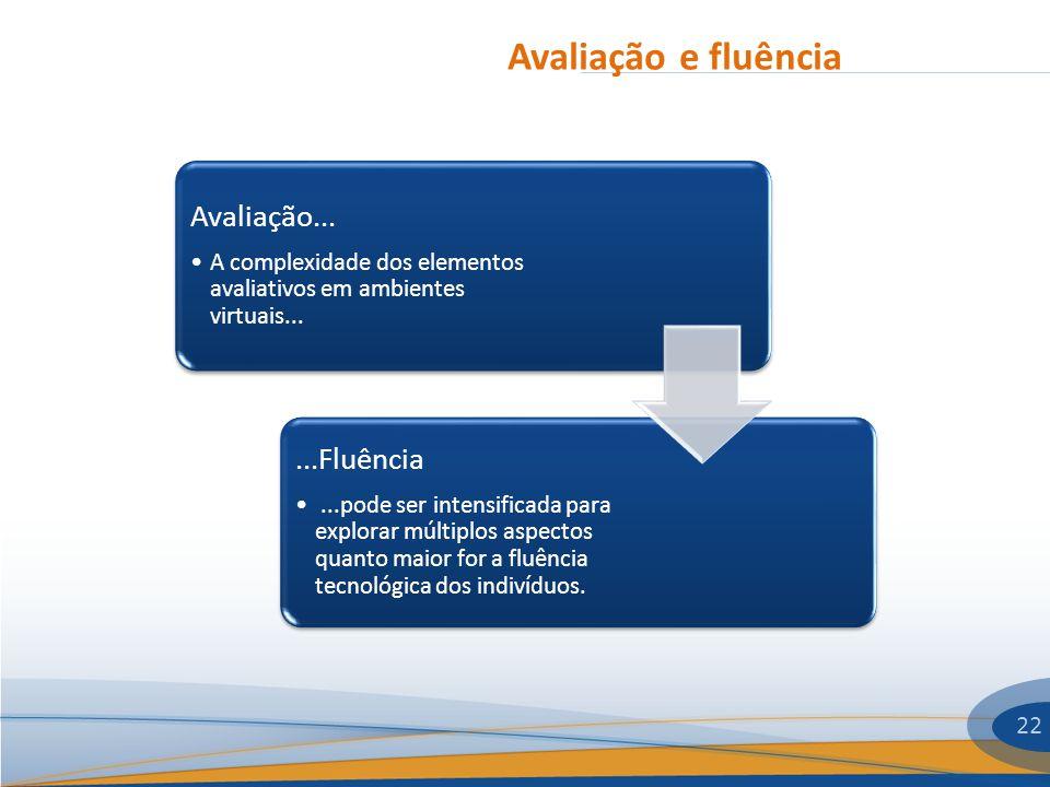 Avaliação e fluência 22 Avaliação... A complexidade dos elementos avaliativos em ambientes virtuais......Fluência...pode ser intensificada para explor