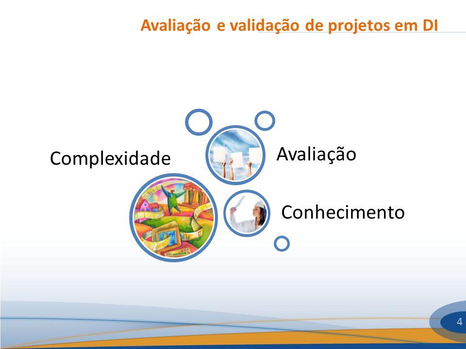 Avaliação e validação de projetos em DI 4 Complexidade Conhecimento Avaliação