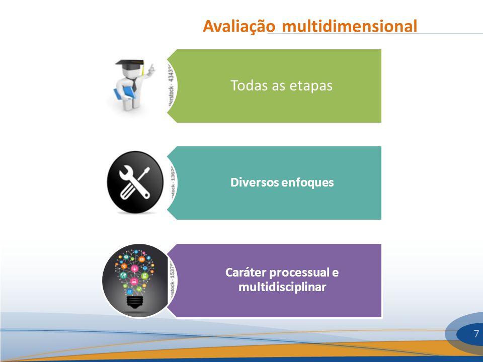 Avaliação multidimensional 7 Todas as etapas Diversos enfoques Caráter processual e multidisciplinar