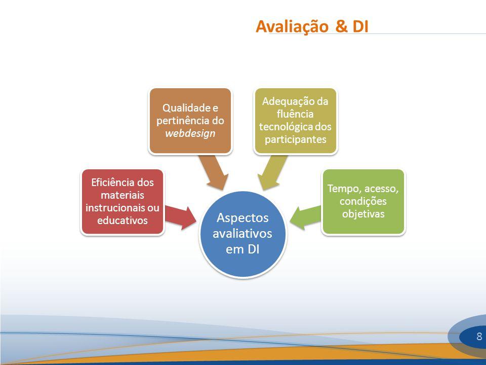 Avaliação & DI 8 Aspectos avaliativos em DI Eficiência dos materiais instrucionais ou educativos Qualidade e pertinência do webdesign Adequação da flu