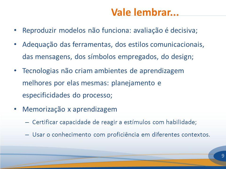 Vale lembrar... 9 Reproduzir modelos não funciona: avaliação é decisiva; Adequação das ferramentas, dos estilos comunicacionais, das mensagens, dos sí