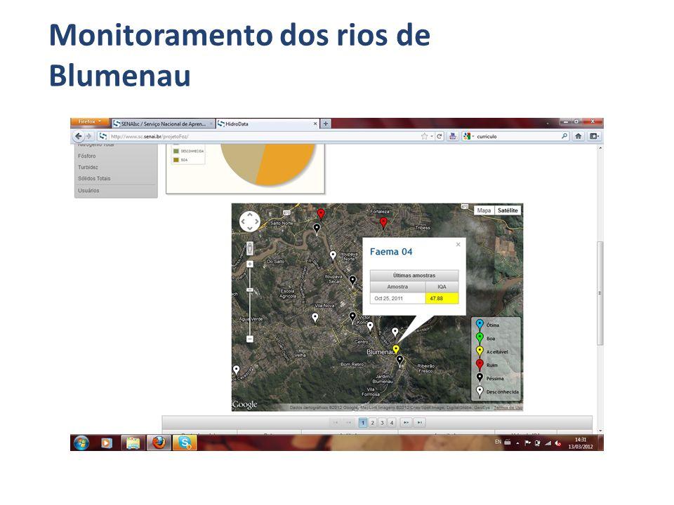 Monitoramento dos rios de Blumenau
