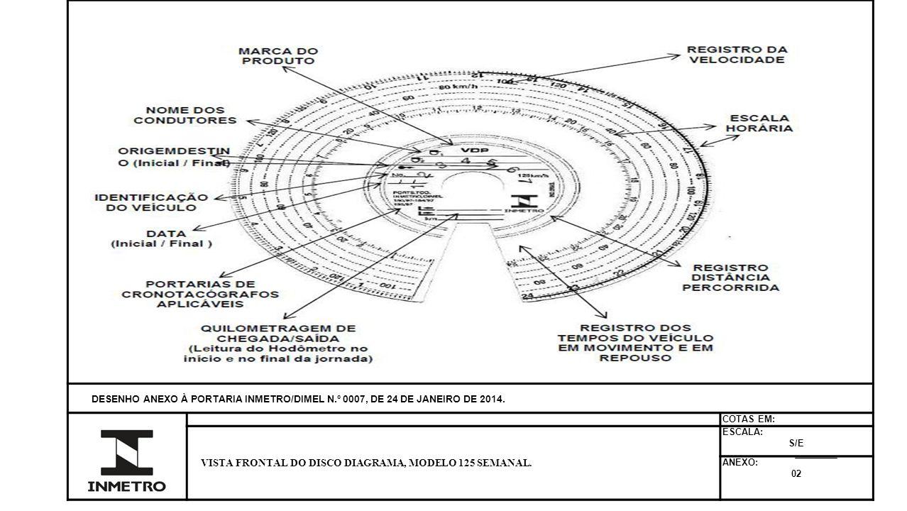 DESENHO ANEXO À PORTARIA INMETRO/DIMEL N.º 0007, DE 24 DE JANEIRO DE 2014. COTAS EM: VISTA FRONTAL DO DISCO DIAGRAMA, MODELO 125 SEMANAL. ESCALA: S/E