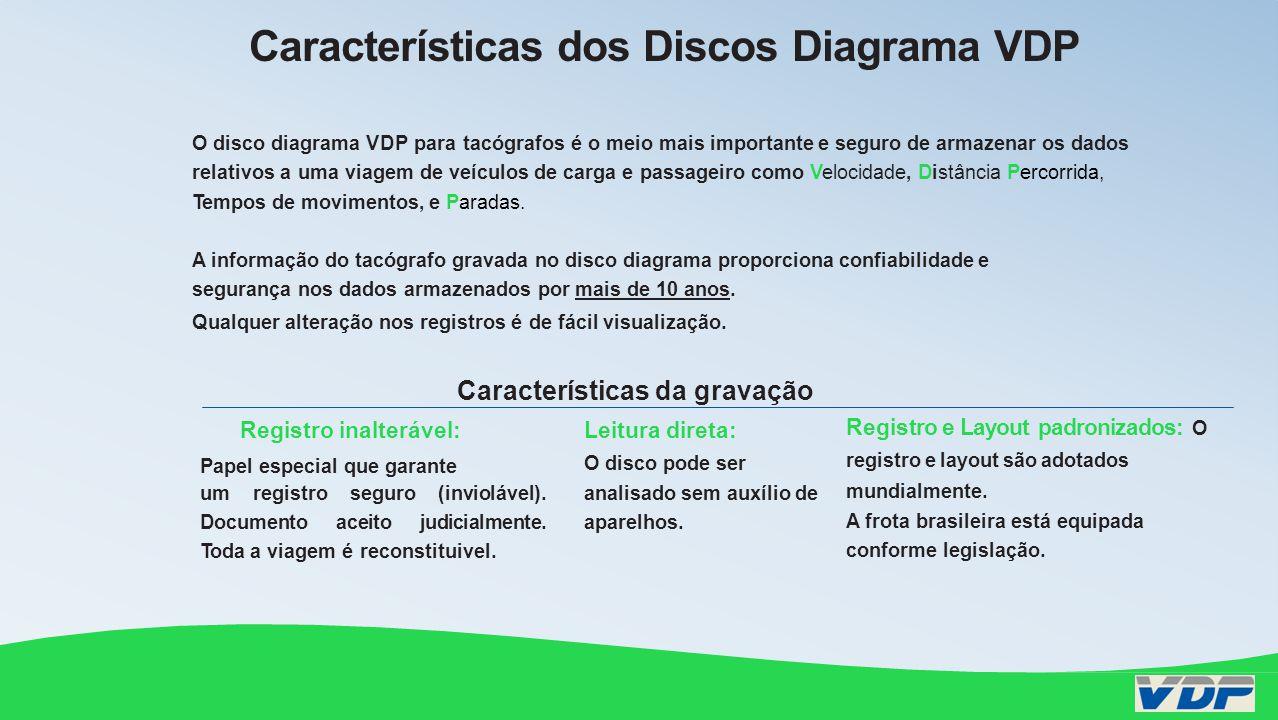 O disco diagrama VDP para tacógrafos é o meio mais importante e seguro de armazenar os dados relativos a uma viagem de veículos de carga e passageiro