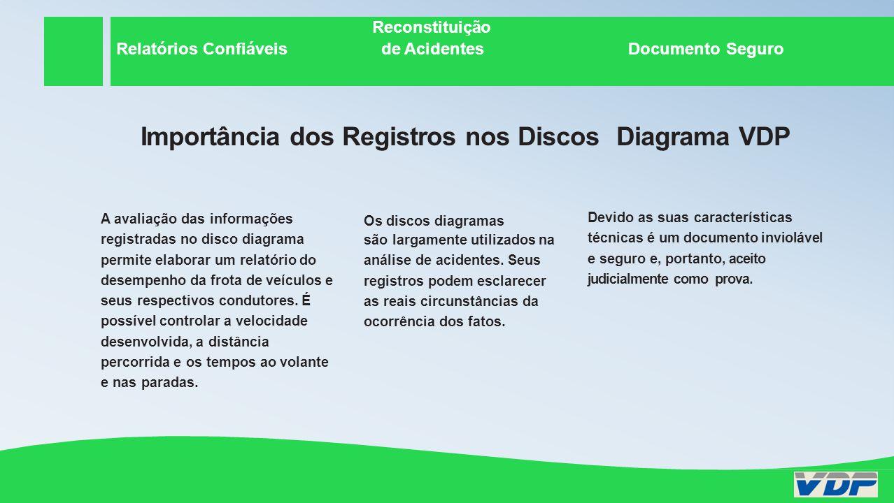 Relatórios Confiáveis Os discos diagramas são largamente utilizados na análise de acidentes. Seus registros podem esclarecer as reais circunstâncias d