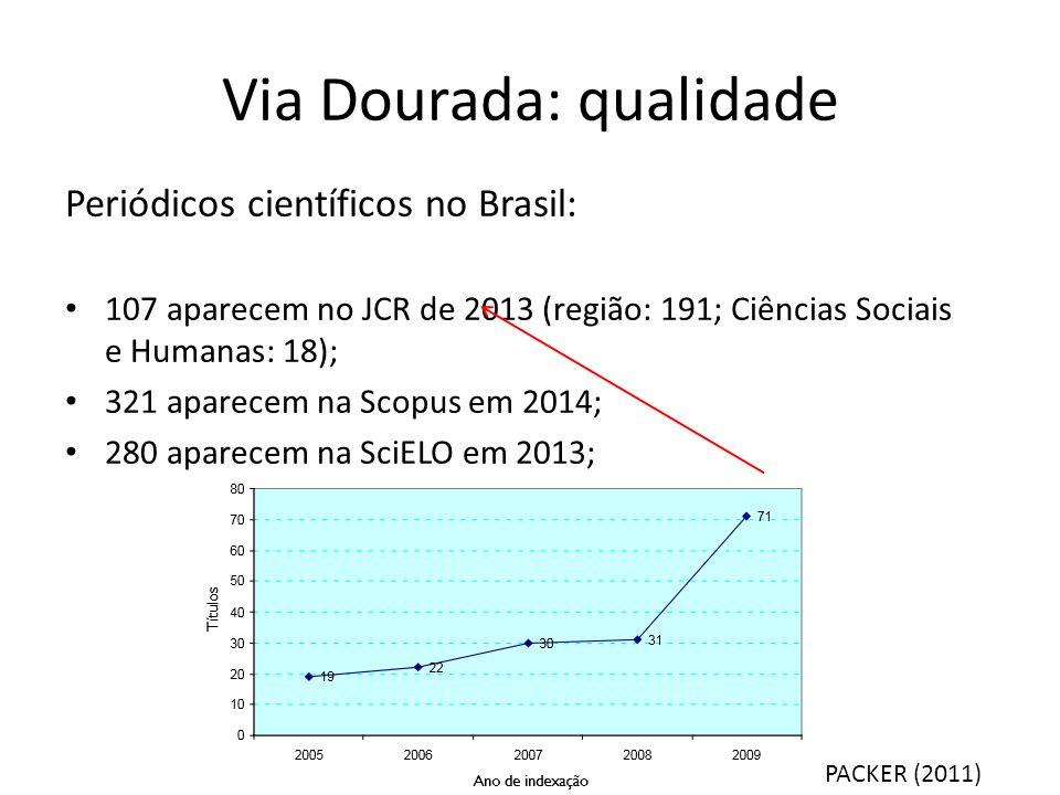Via Dourada: qualidade Periódicos científicos no Brasil: 107 aparecem no JCR de 2013 (região: 191; Ciências Sociais e Humanas: 18); 321 aparecem na Sc
