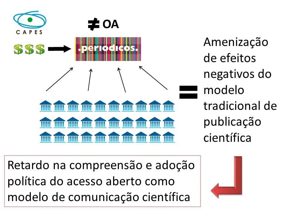 Amenização de efeitos negativos do modelo tradicional de publicação científica Retardo na compreensão e adoção política do acesso aberto como modelo de comunicação científica OA