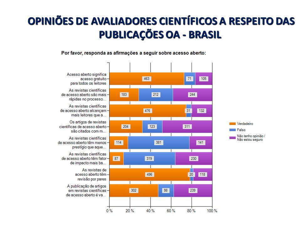 OPINIÕES DE AVALIADORES CIENTÍFICOS A RESPEITO DAS PUBLICAÇÕES OA - BRASIL OPINIÕES DE AVALIADORES CIENTÍFICOS A RESPEITO DAS PUBLICAÇÕES OA - BRASIL