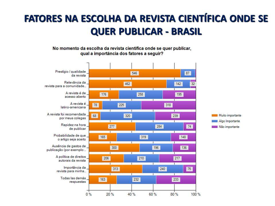 FATORES NA ESCOLHA DA REVISTA CIENTÍFICA ONDE SE QUER PUBLICAR - BRASIL
