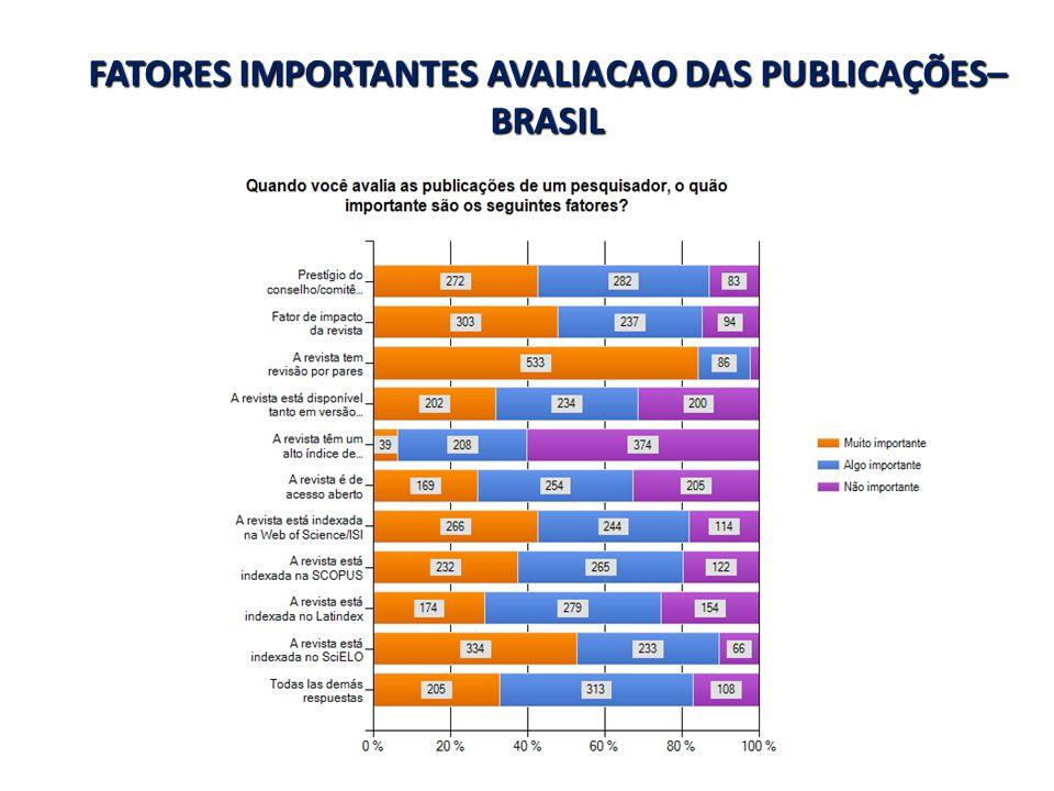 FATORES IMPORTANTES AVALIACAO DAS PUBLICAÇÕES– BRASIL